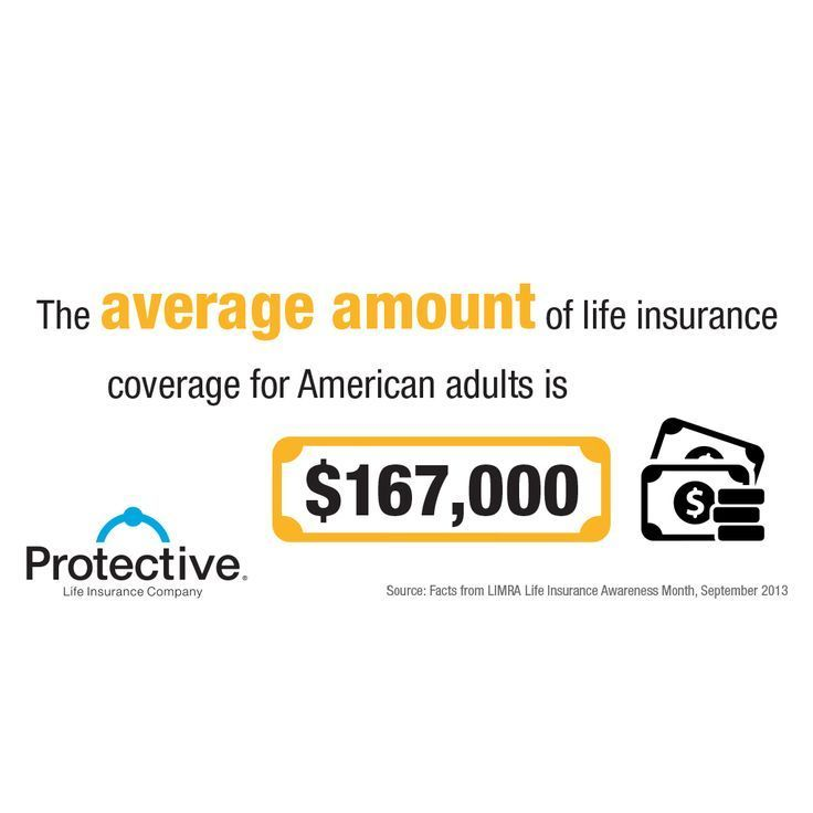 coverage life Adult insurance