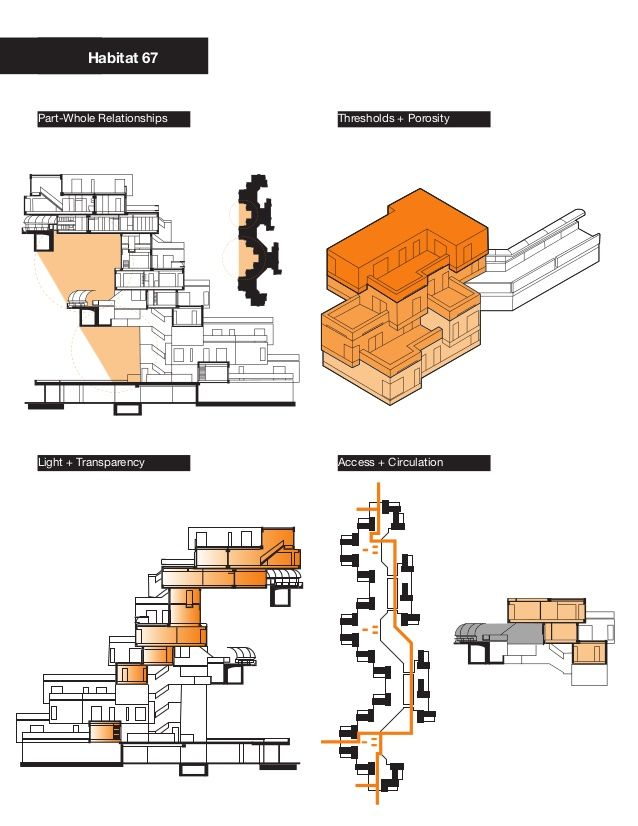 Habitat 67Part-Whole Relationships Thresholds + PorosityLight + Transparency… | Concept architecture. Typology architecture. Architecture plan