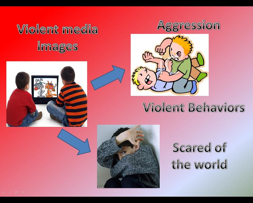 Verbal Aggression During Watching Violent Media Essay  Research  Verbal Aggression During Watching Violent Media Essay Read This Essay On  Aggression And Violence In The