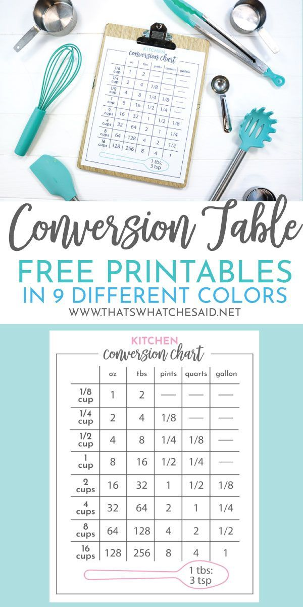 Kitchen Conversion Table Free Printables SVG + Cut