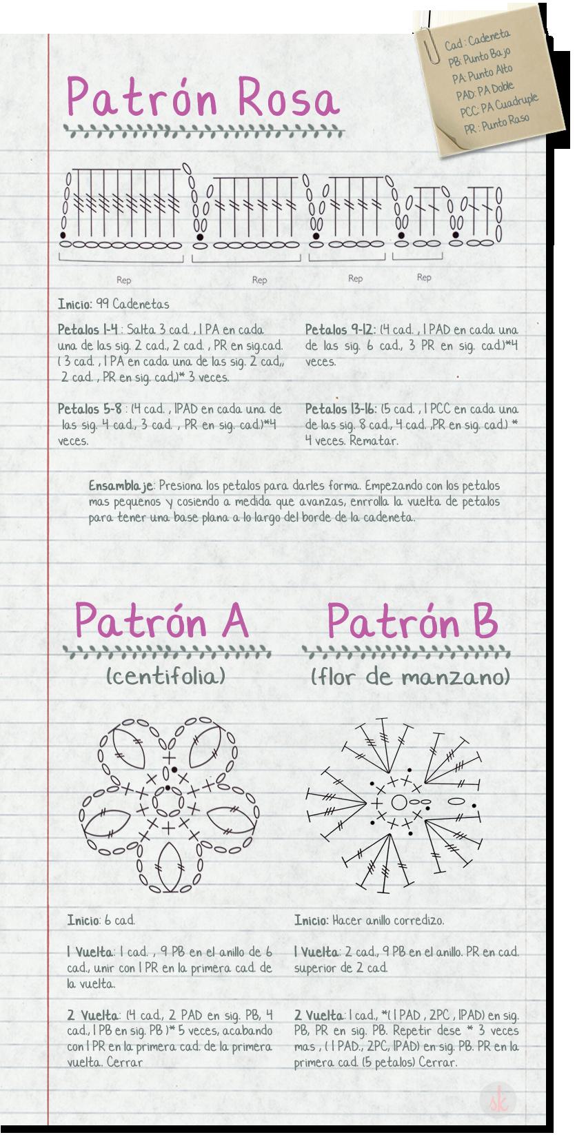 Patrón de alfombra de ganchillo XXL combinada con flores de ...