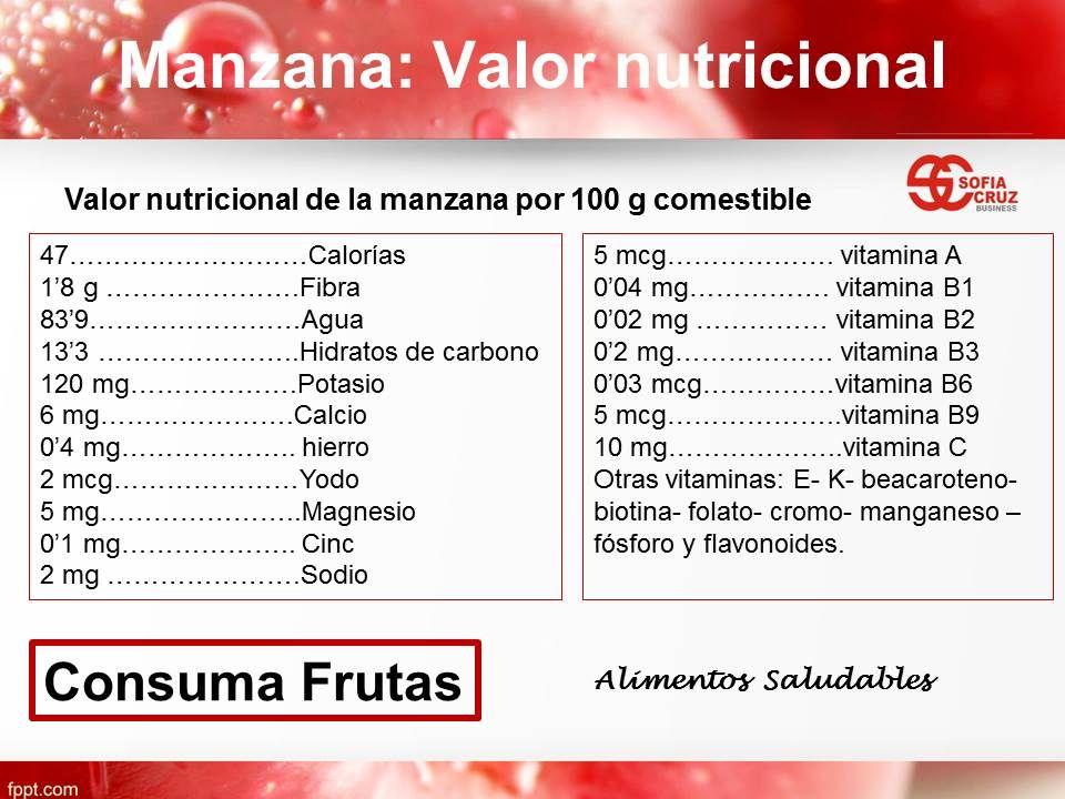 valor nutricional de la manzana