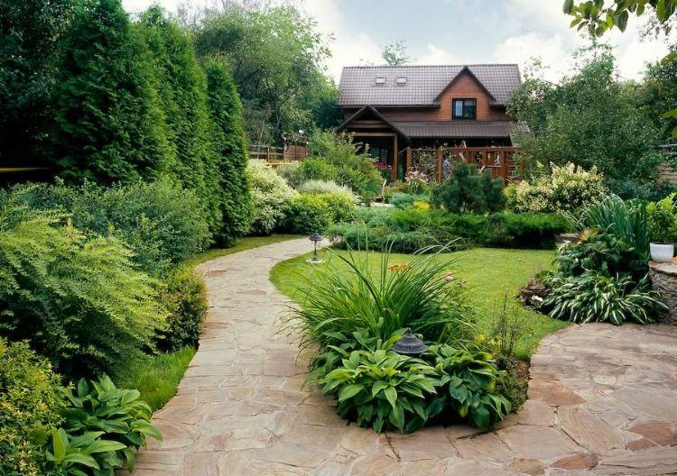 Garten Planen Professionelle Landschaftsgestaltung Design Garden