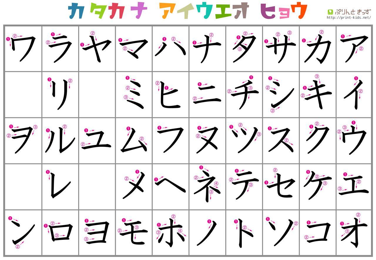 hight resolution of katakana chart that shows stroke order