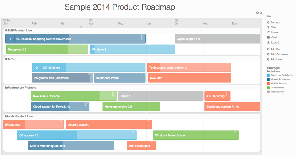 sample product roadmap product roadmap templates pinterest