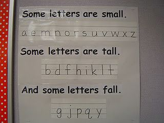 Cute letter formation saying.