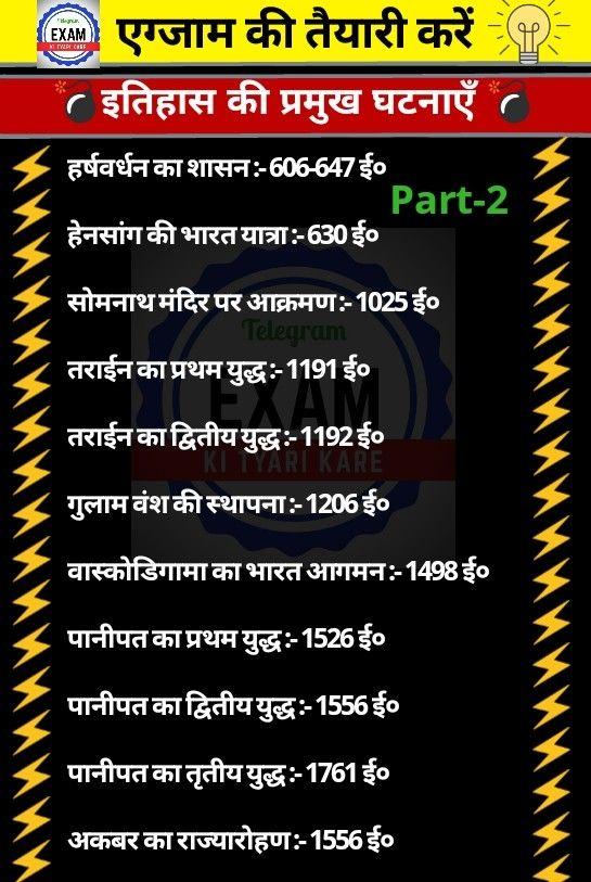 GK QuestionsModern Indian HistoryGK- भारत का इतिहास