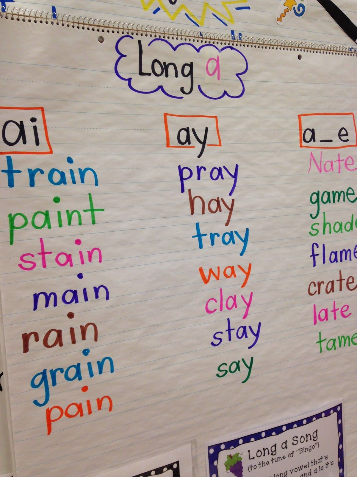 Vowel Teams Remember To Make A Charts For All Combinations Of Letter Sounds Ai Ay E Ea Ee Ei Ey I Ie O Oa Oe Ow U Ue
