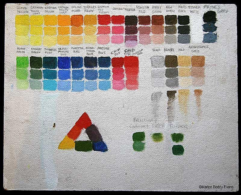 Best  Color Mixing Chart Ideas On   Color Mixing