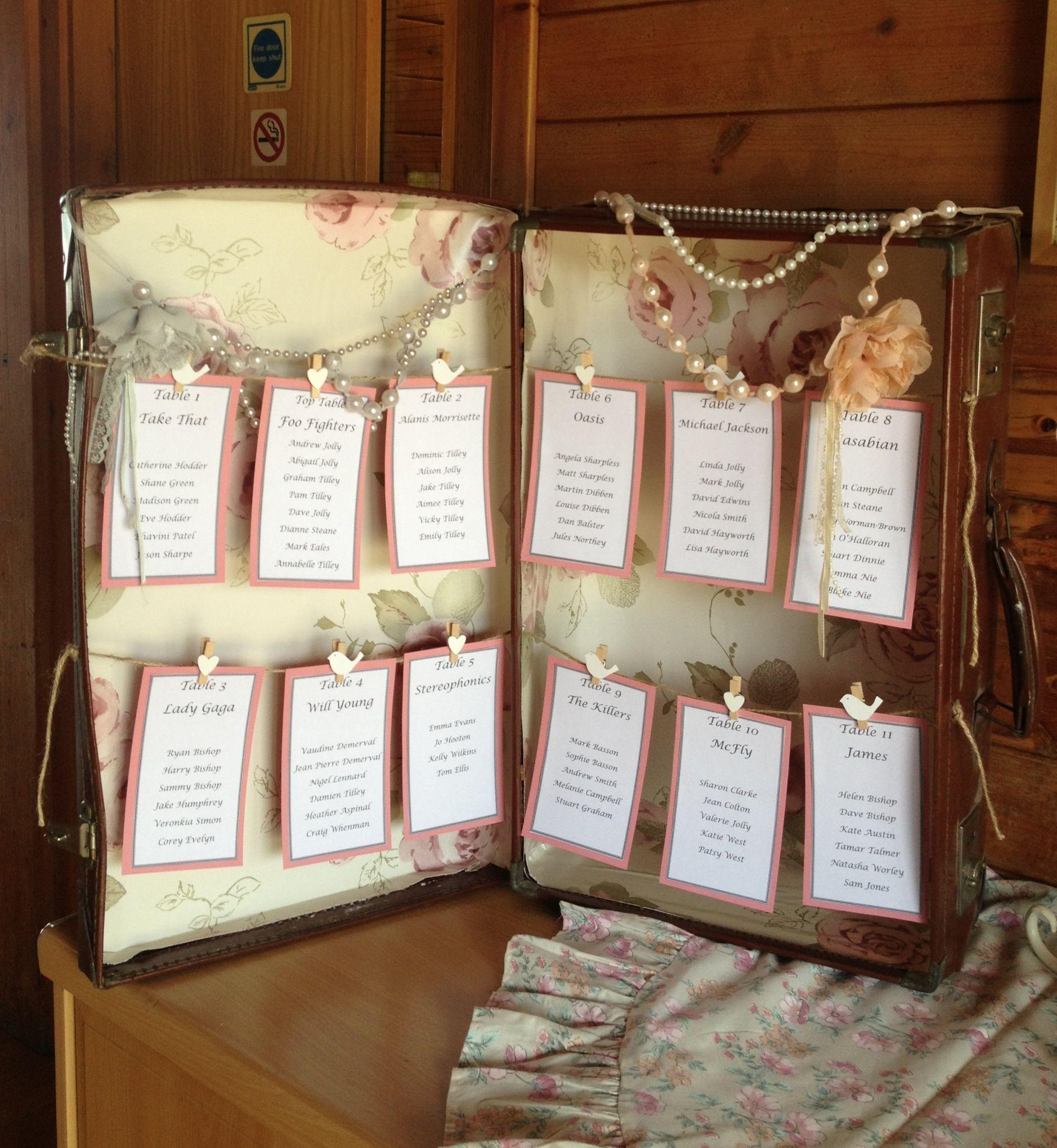 Vintage Wedding Table Plan Ideas: Vintage Suitcase Table Plan