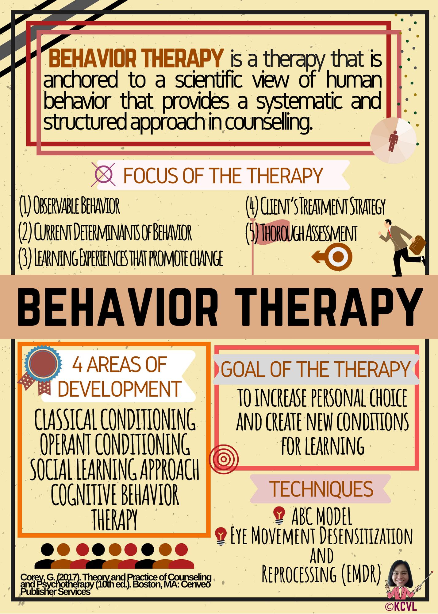 Behavior Therapy In