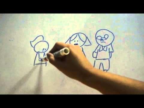 Anti bullying educational videos