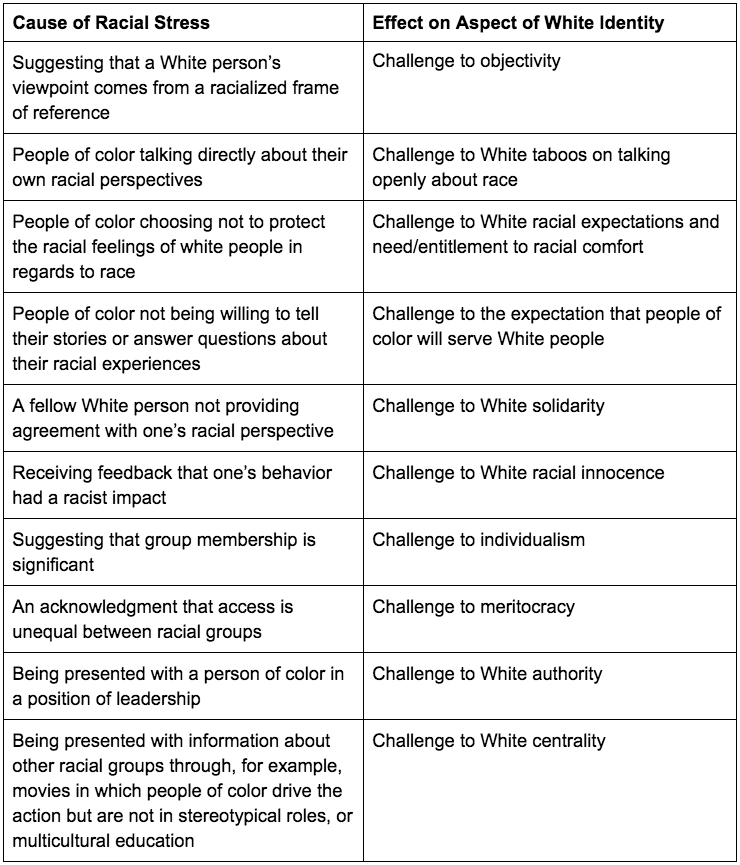 Are White Students Being Disadvantaged By Affirmative Action ILl