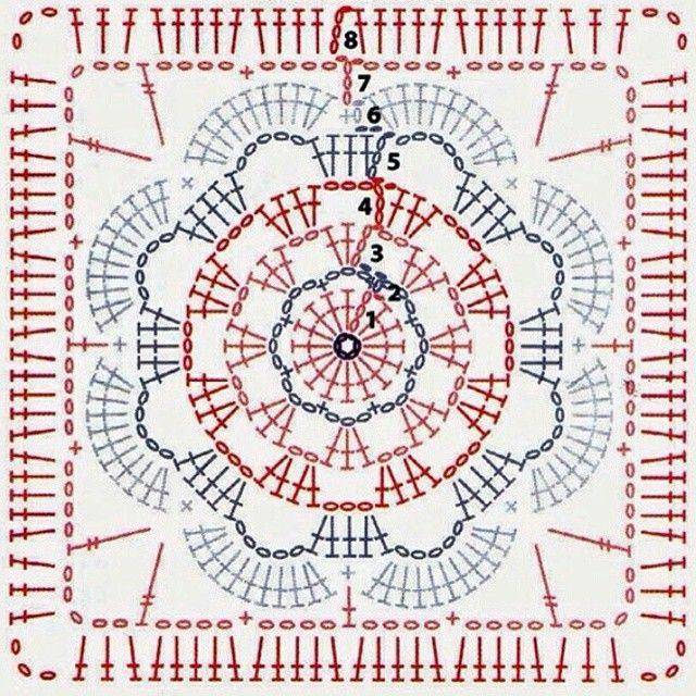 Pin de Velda Kmit en Crochet | Pinterest | Cuadrados, Ganchillo y Tejido