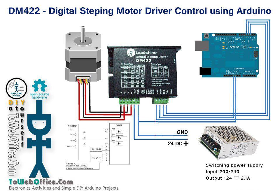 Dm 422 Stepper Motor Driver Controller Using Arduno