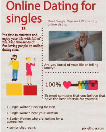 best shemale dating site