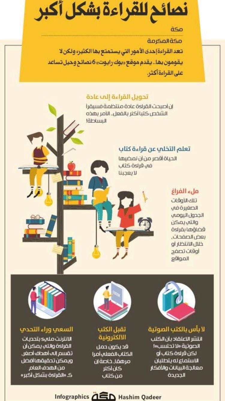 إنفوجرافيك نصائح للقراءة بشكل أكبر انفوجرافيك صحيفة مكة Infographic In 2020 Infographic Design