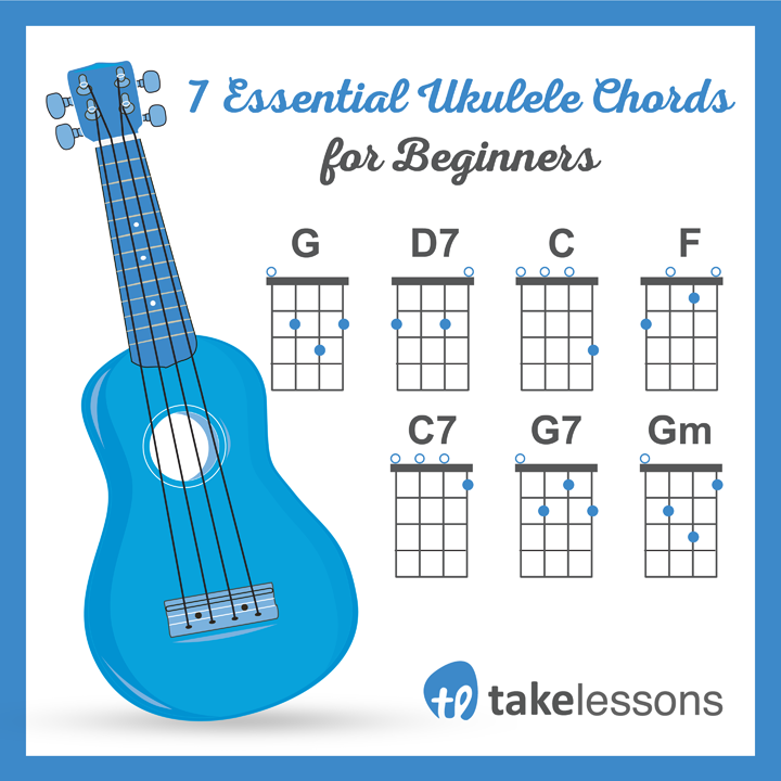 7 Essential Ukulele Chords For Beginners Ukulele Songs Beginner Learning Ukulele Ukulele Chords