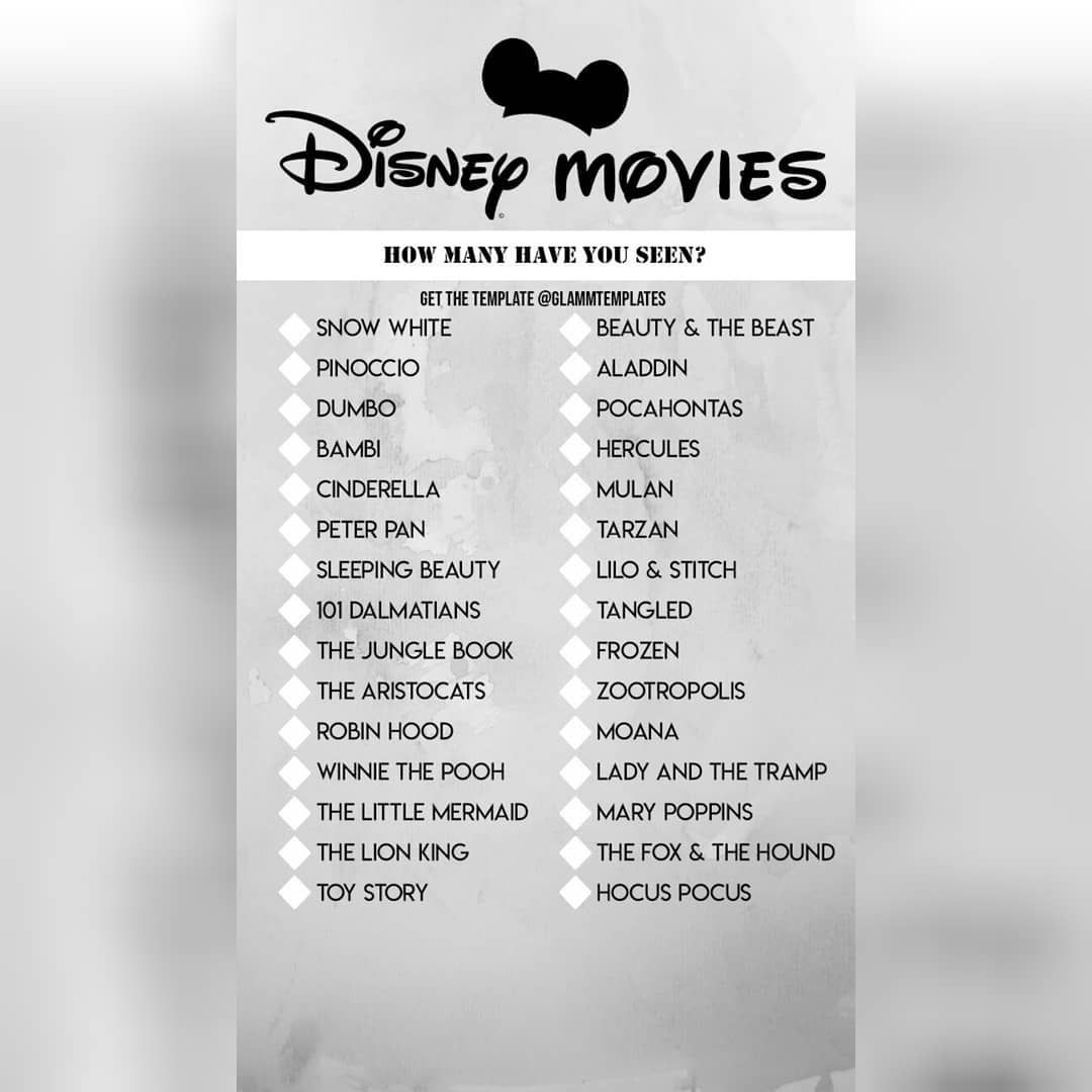 How Many Disney Movies Have You Seencomment Your Results You Can
