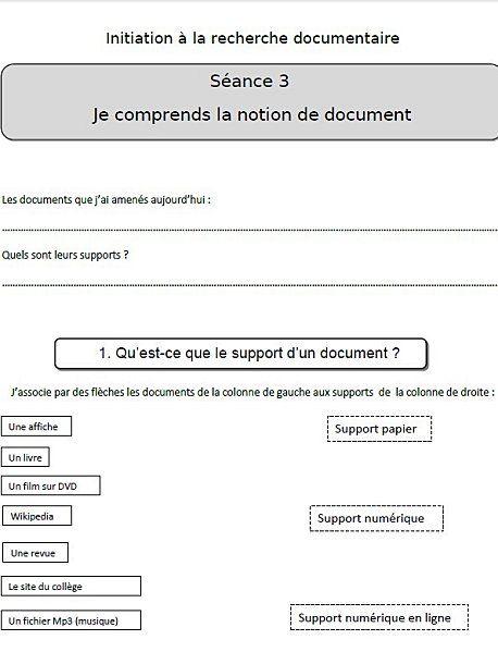 Seance 3 D Ird Je Comprends La Notion De Document Blog Pedagogique D Une Prof Doc Recherche Documentaire Recherche De Stage Cv Pour Stage