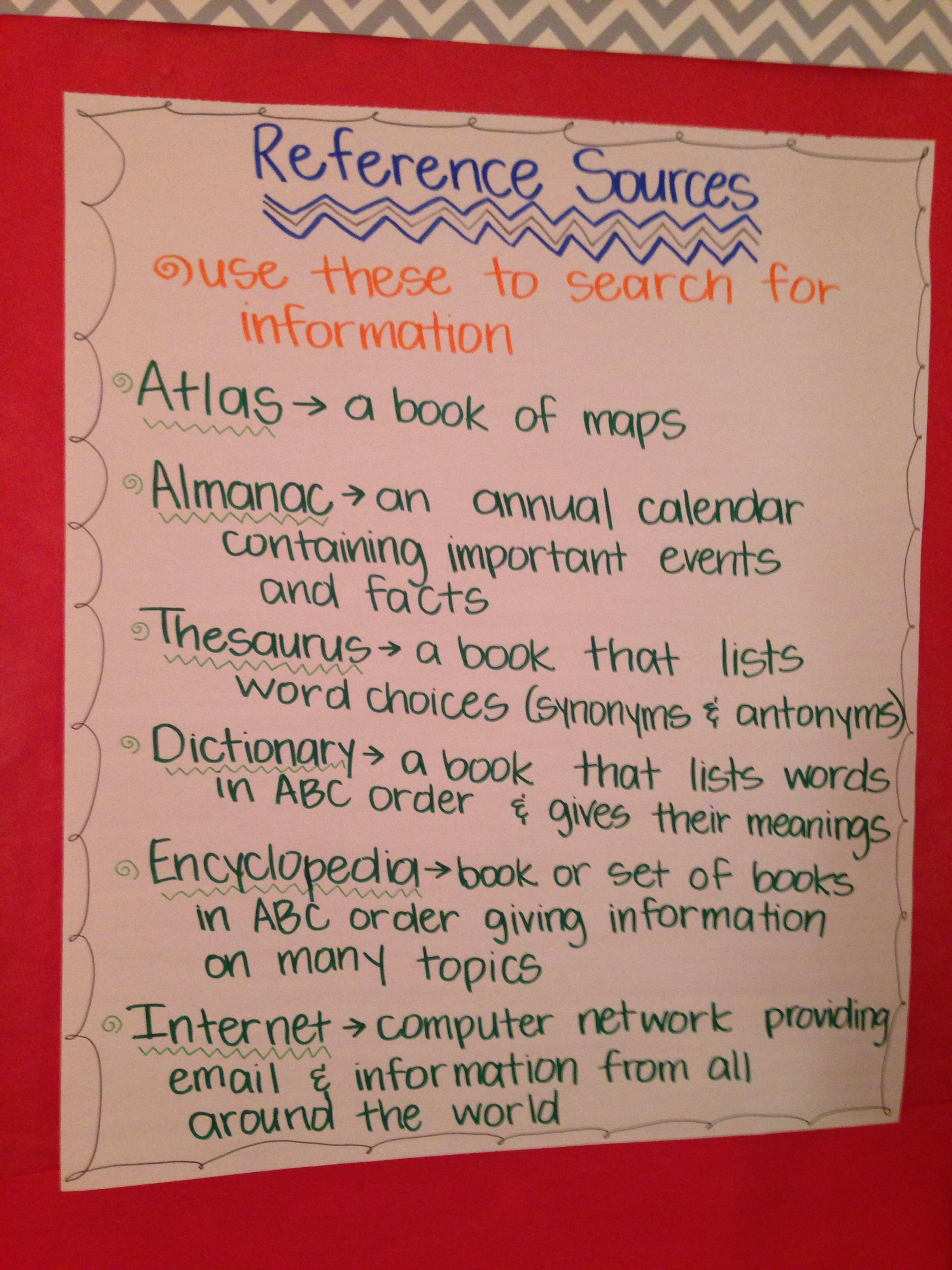 Reference Source Anchor Chart