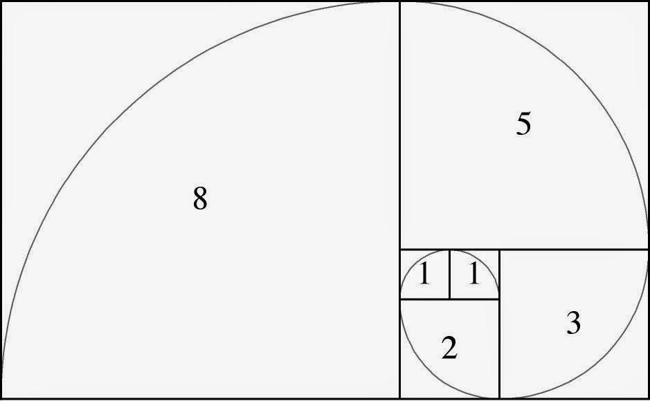 Here is the complete sample code of printing Fibonacci series in ...