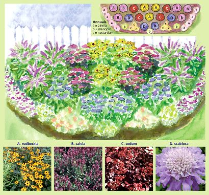 Perennial border flowers sunny perennial border 17 for Free perennial flower garden designs
