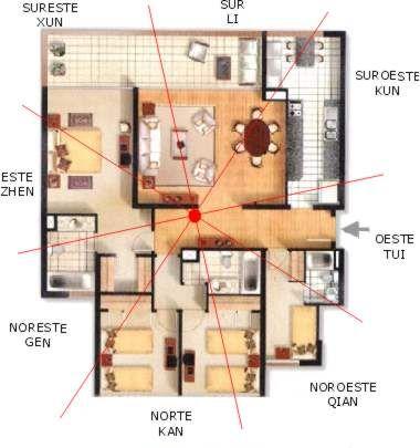 C mo dividir la casa seg n el feng shui el feng shui feng shui y el frente - Como organizar una casa segun el feng shui ...