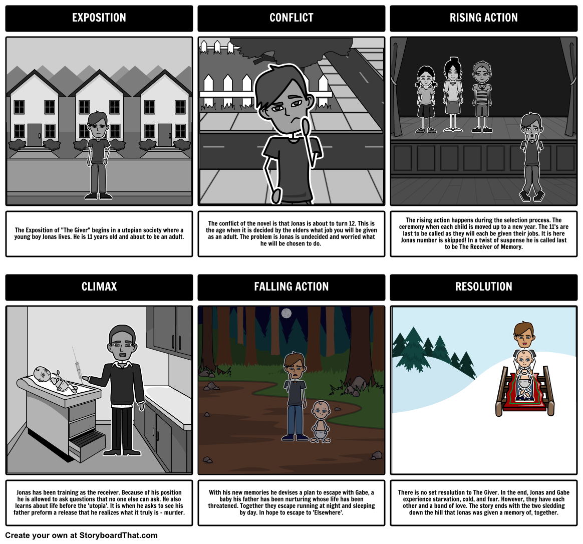 The Giver  Plot Diagram Storyboard By Rebeccaray  Reading