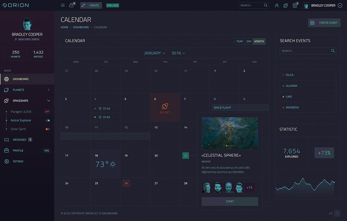 ORION 鈥?20Sci-Fi Dashboard #includes#fi#theme#widgets