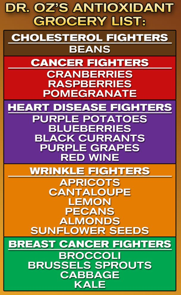 Dr. Oz's Ultimate Antioxidant Checklist