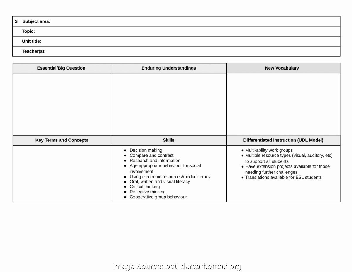 Blank Unit Plan Template in 2020 Physical education