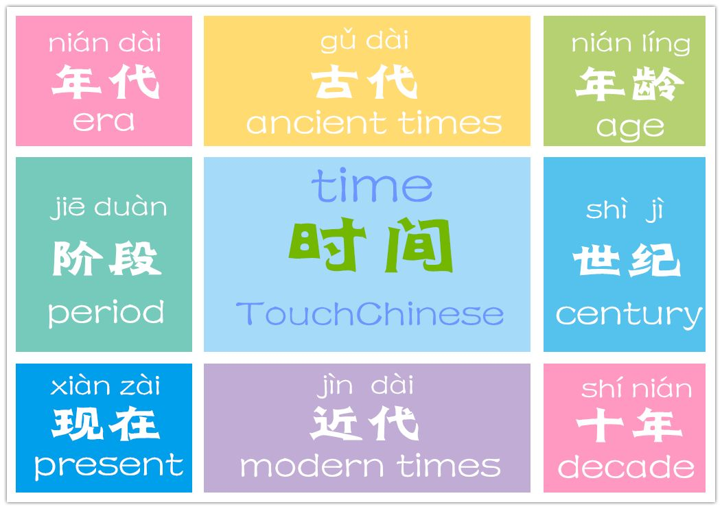 words about time  昨天,今天,明天 yesterday, today, tomorrow