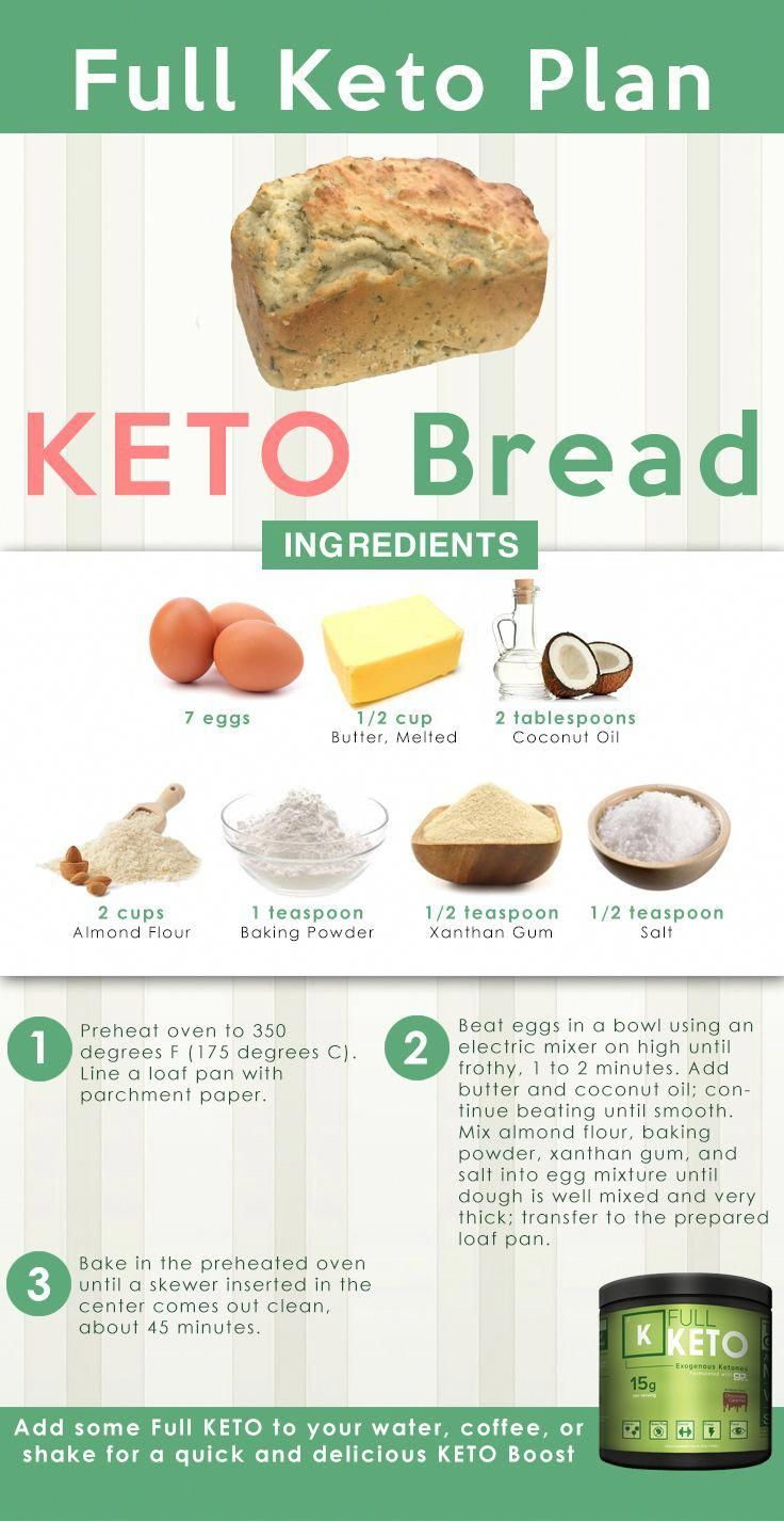 can you eat bread on keto diet