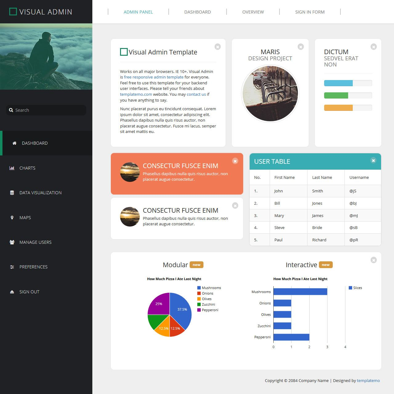 455 Visual Admin Bootstrap Template Css Templates Templates