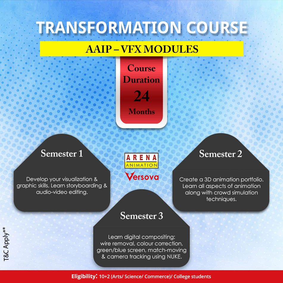 Learn VFX of global standard from #ArenaAnimation #Versova ...