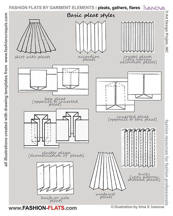 FASHION-FLATS PAGE | FASHION DRAWING FOR FASHION DESIGNERS ...