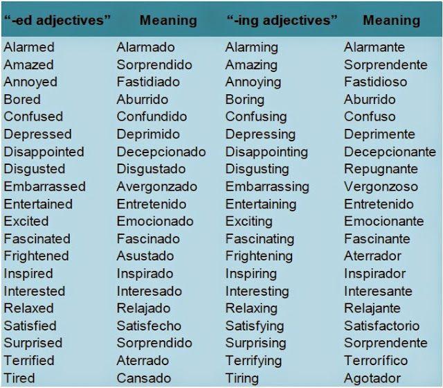 Ejemplos De Adjetivos Calificativos En Ingles Con Imagenes