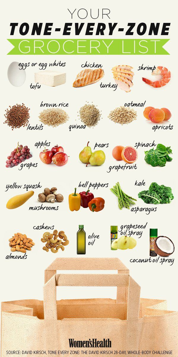 The Grocery List That Will Help You Drop Pounds Build Muscle And Gain Tons Of Energy Food Healthy Weight Loss Health Living Eating