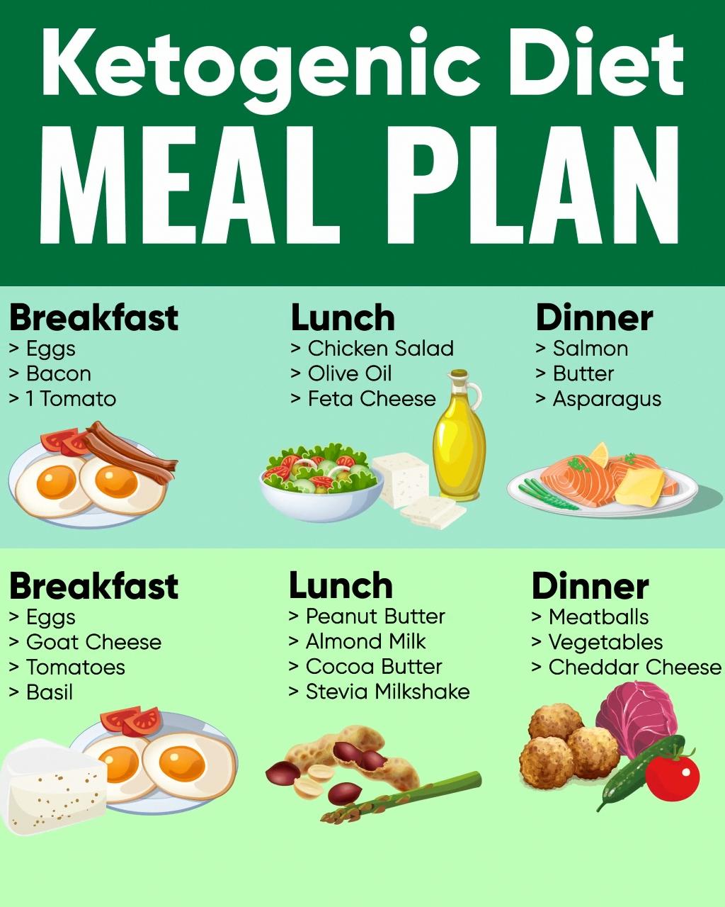 mâncăruri simple sănătoase pentru pierderea în greutate)