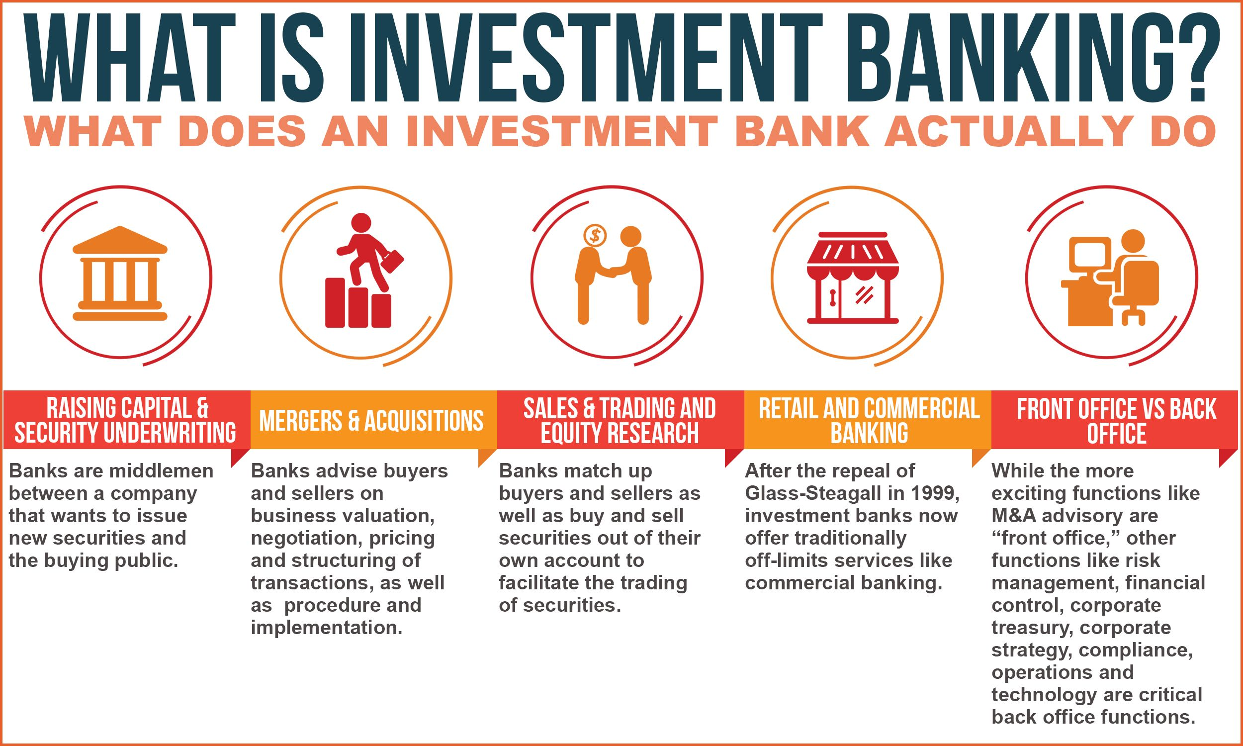 thesis on investment banking This thesis argues that despite its limitations as a small nation and the paucity of its oil reserves, bahrain punched well above its weight due to its open economy and foreign direct investment.