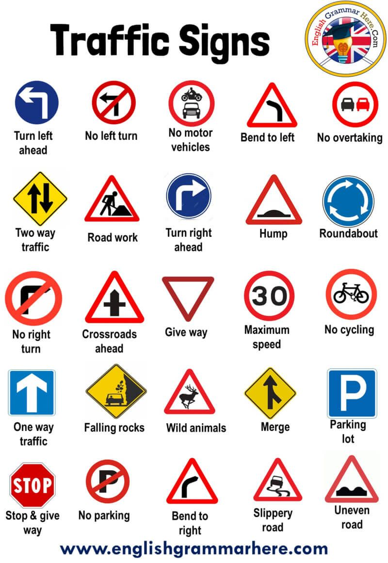 Traffic Symbol Signs And Road Symbols To Facilitate Road Traffic And To Increase Road Safety Through The In 2020 Traffic Symbols Safety Signs And Symbols Traffic Signs