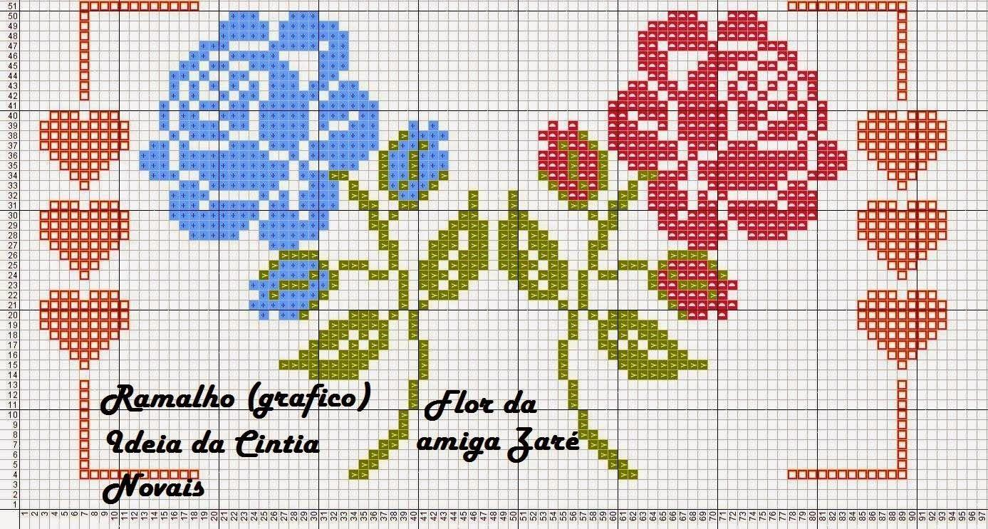 Graficos De Flores Em Ponto Cruz Ile Ilgili Görsel Sonucu