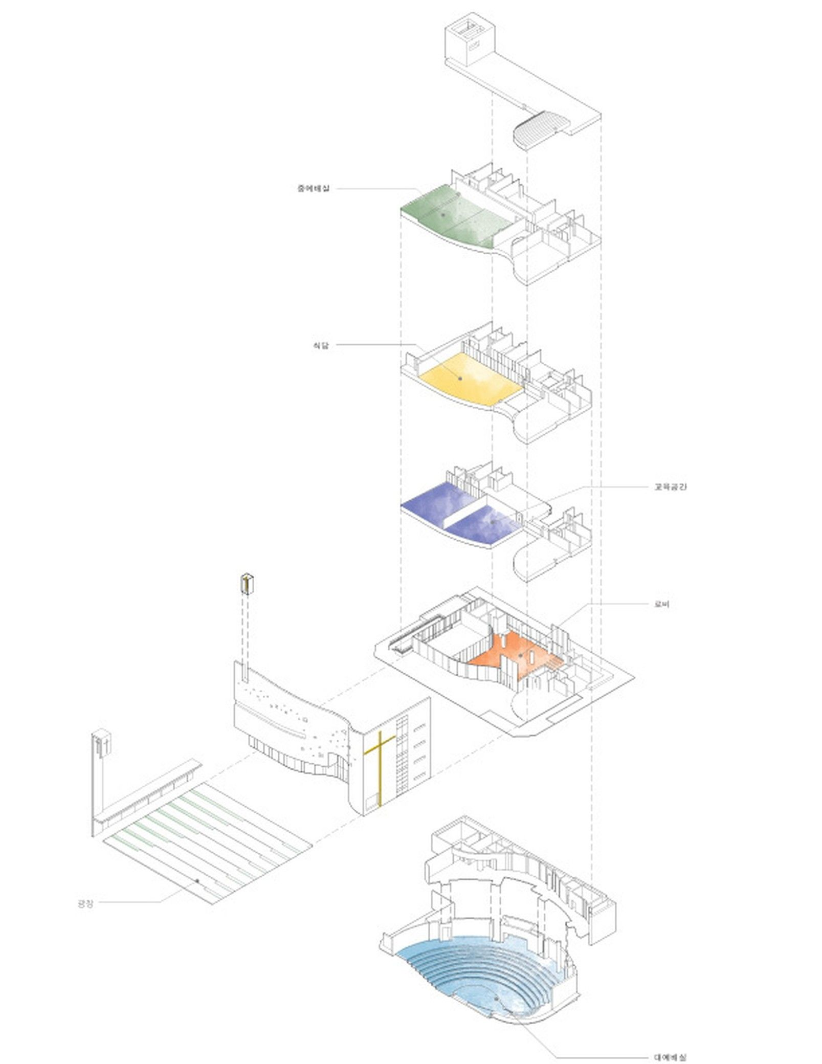 Master Plan Architecture Bubble Diagram Pajero Wiring Architectural 3d Diagrams For Pinterest Daejun Holy New Light Church Drawings