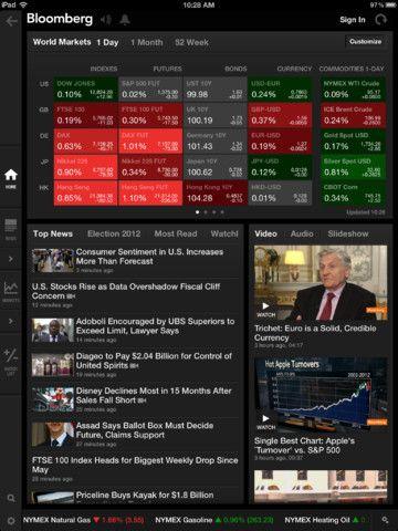 Bloomberg 2 0 0 iPad app, UI | iPad | Best free ipad apps