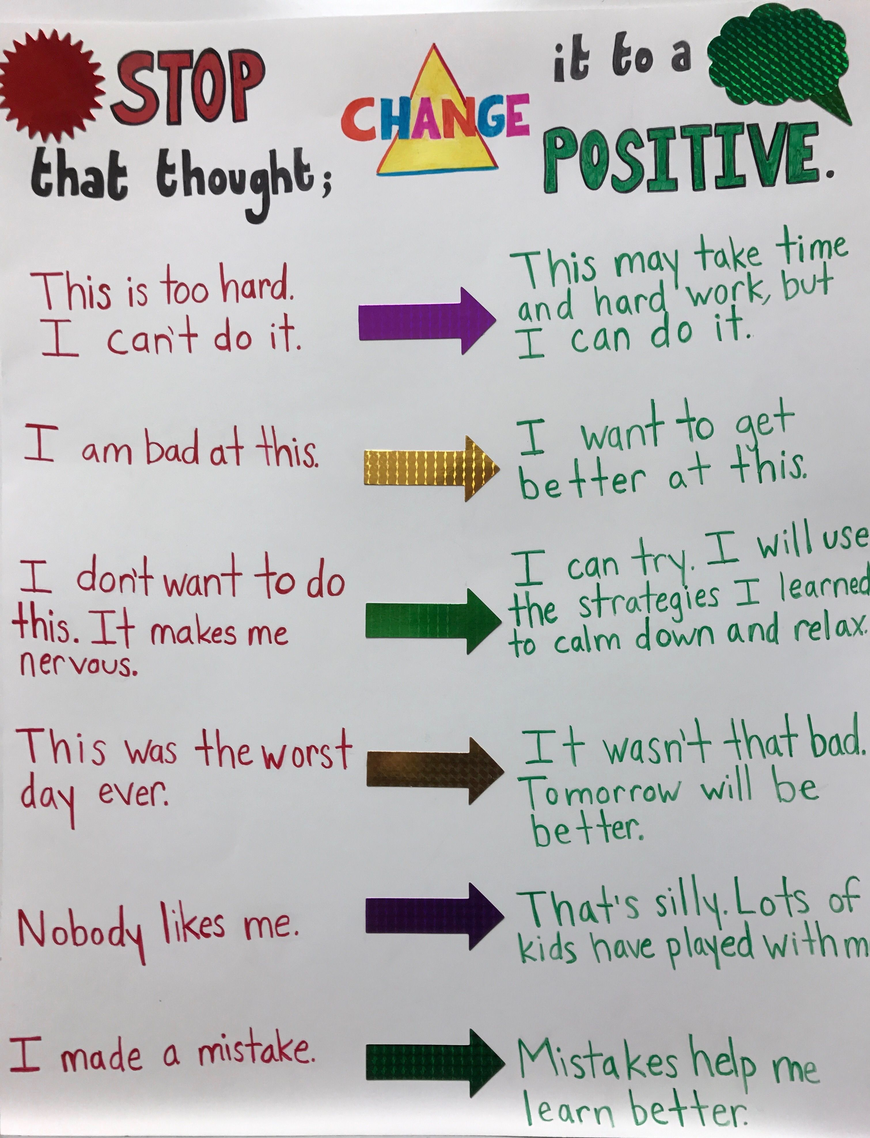 Anchor Chart For Cognitive Restructuring Growth Mindset