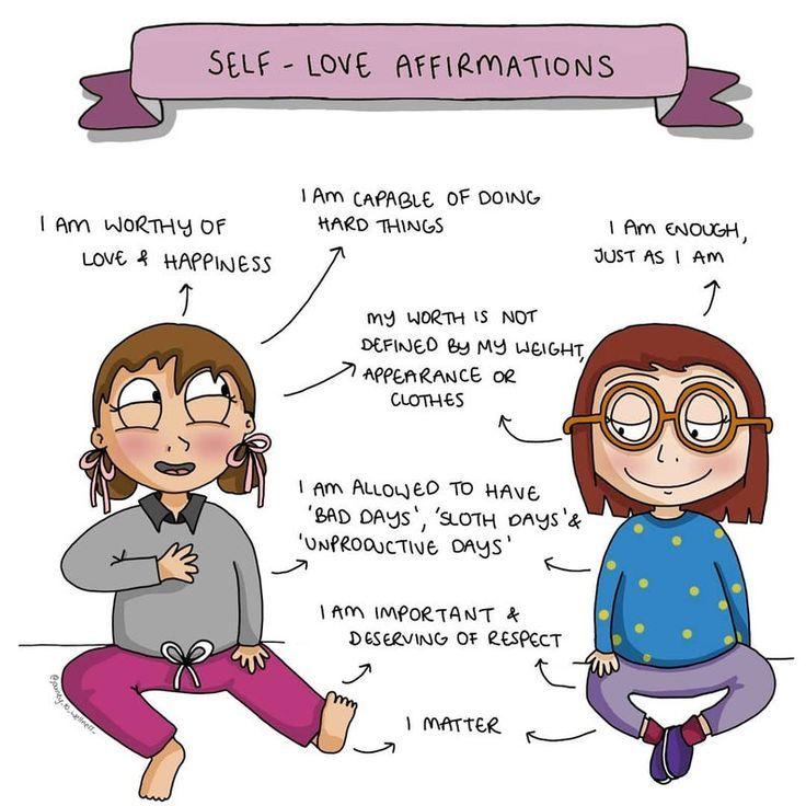 Self-Love Affirmations - Journey to Wellness Digital Download
