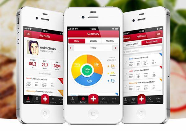 Flat Web Design Mobile Apps Featuring Graphs   Web & Mobile UX/UI ...