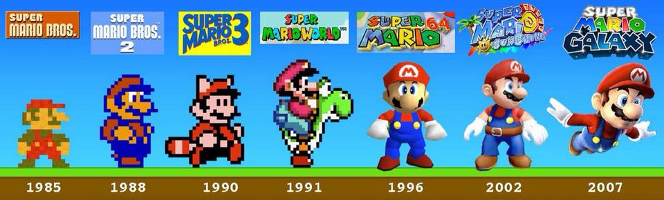 Image result for super mario through the years