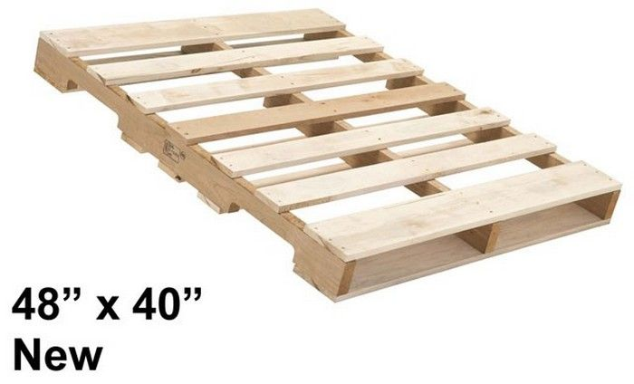 Size Of A Pallet